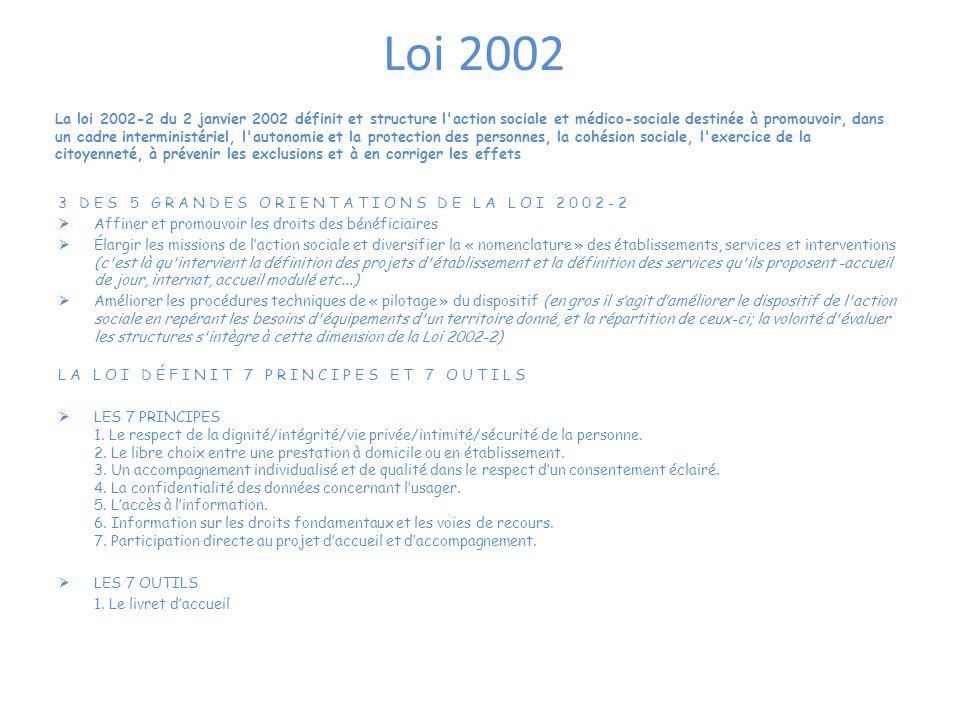 Loi 2002 3 DES 5 GRANDES ORIENTATIONS DE LA LOI 2002-2. Affiner et promouvoir les droits des bénéficiaires.