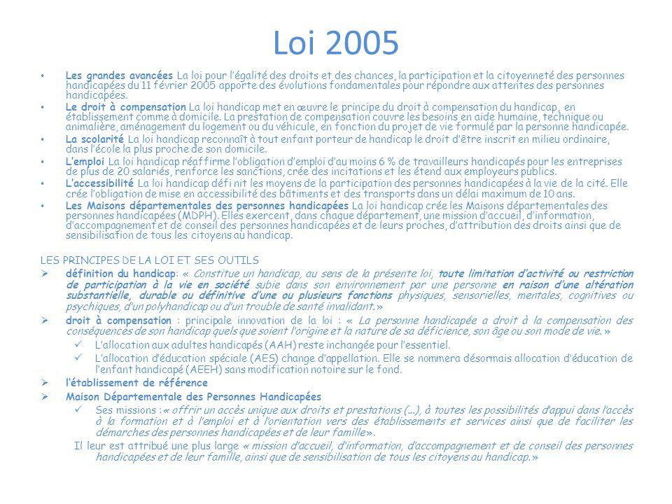 Loi 2005