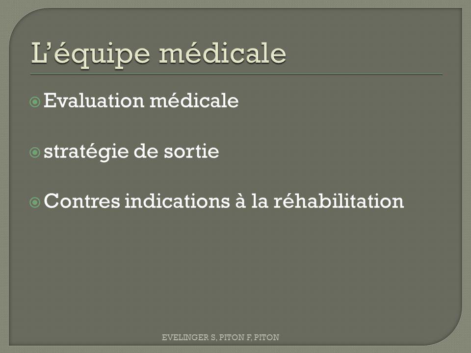 L'équipe médicale Evaluation médicale stratégie de sortie