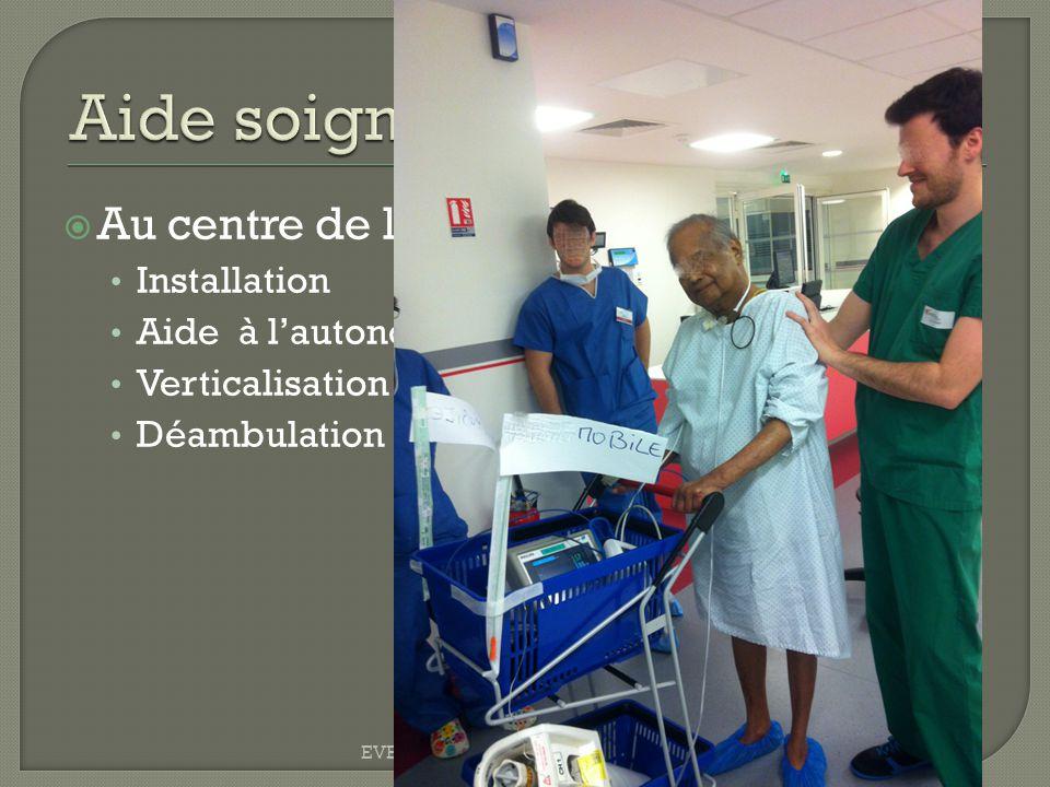 Aide soignant Au centre de la permanence des soins Installation