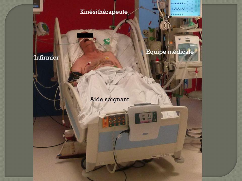 Kinésithérapeute Equipe médicale Infirmier Aide soignant EVELINGER S