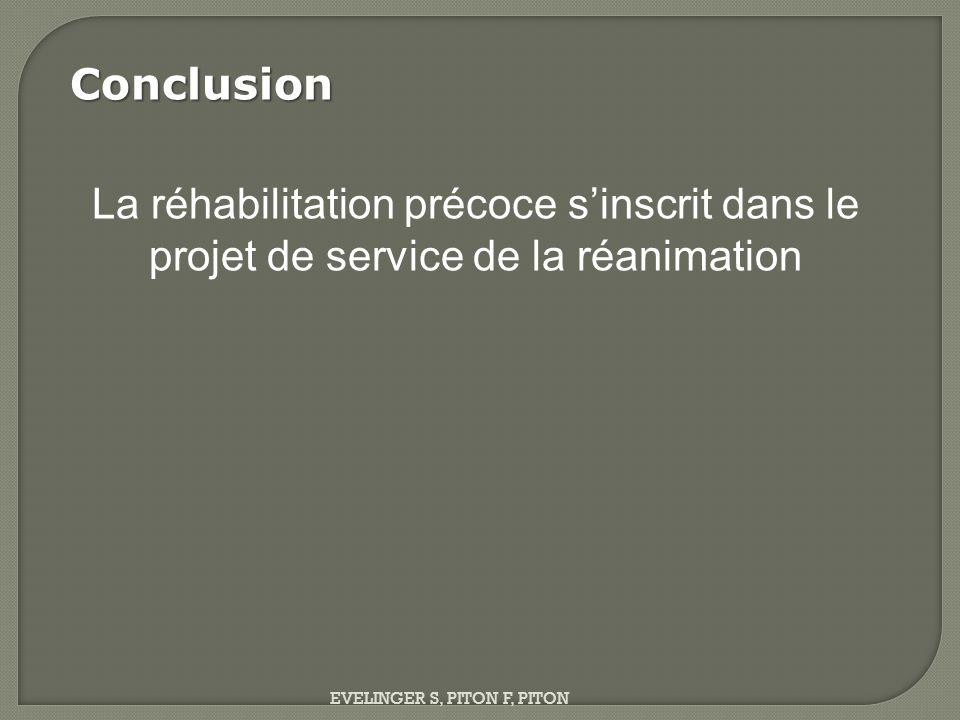 Conclusion La réhabilitation précoce s'inscrit dans le projet de service de la réanimation.