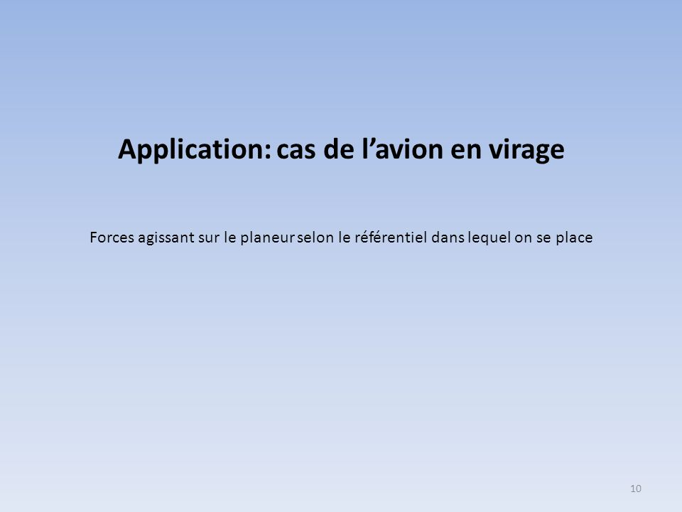 Application: cas de l'avion en virage