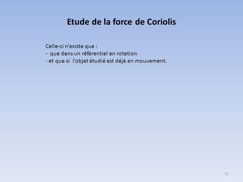 Etude de la force de Coriolis