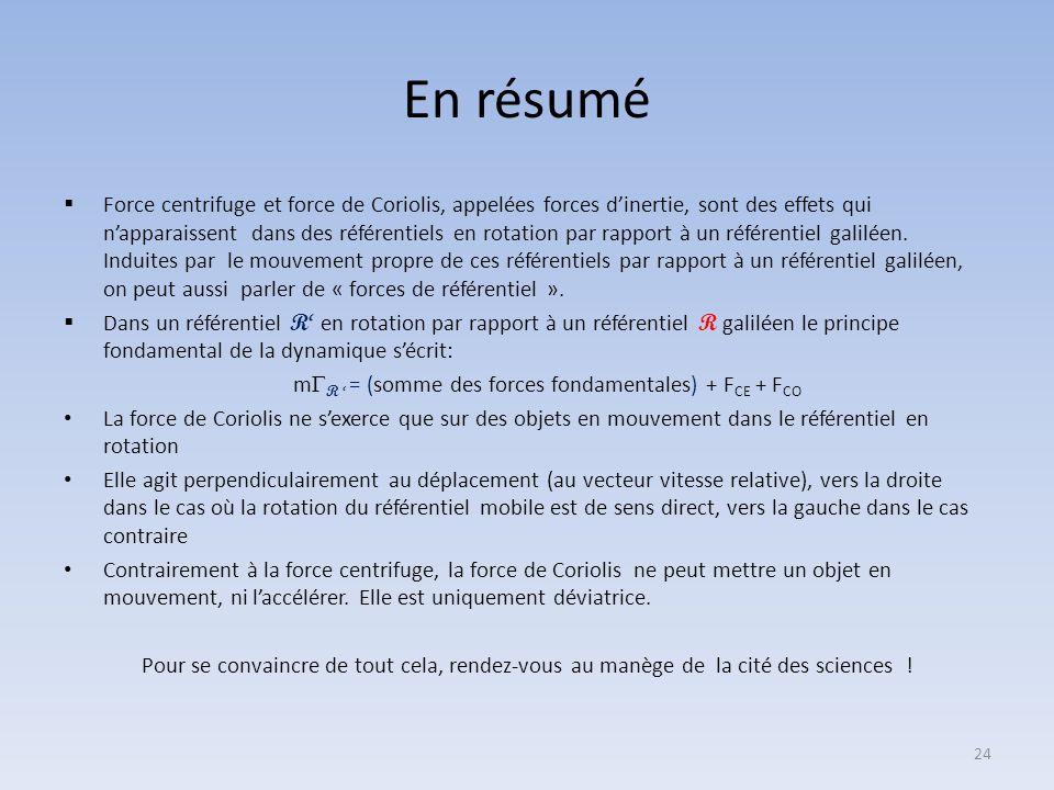 mR ' = (somme des forces fondamentales) + FCE + FCO