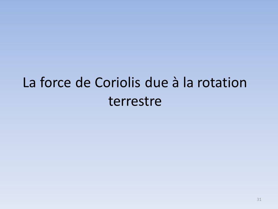La force de Coriolis due à la rotation terrestre