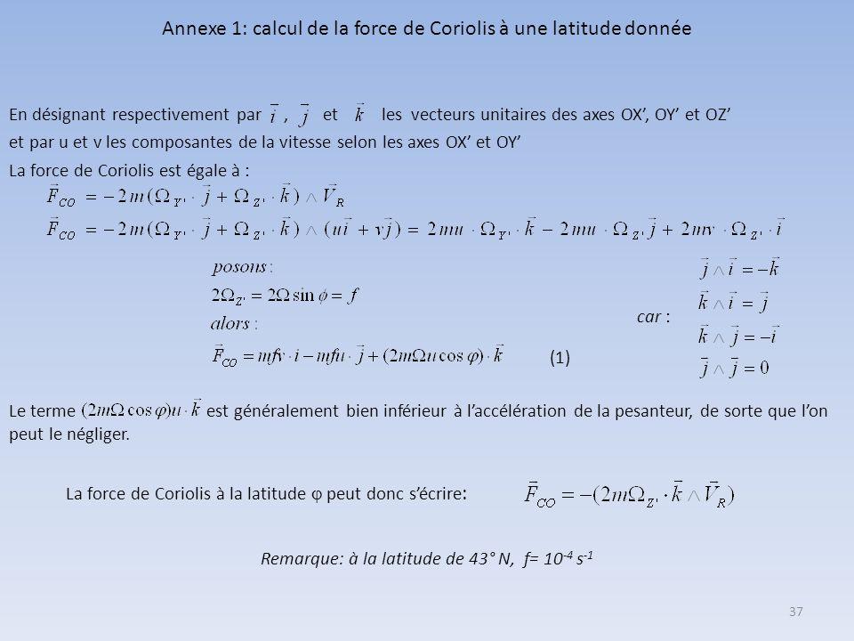 Annexe 1: calcul de la force de Coriolis à une latitude donnée