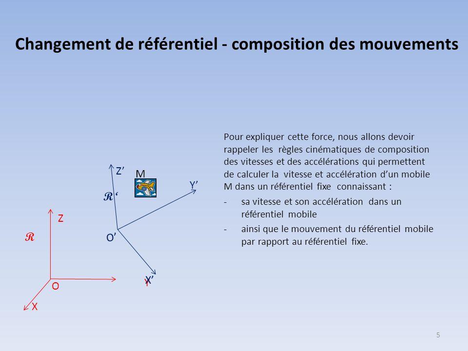 Changement de référentiel - composition des mouvements
