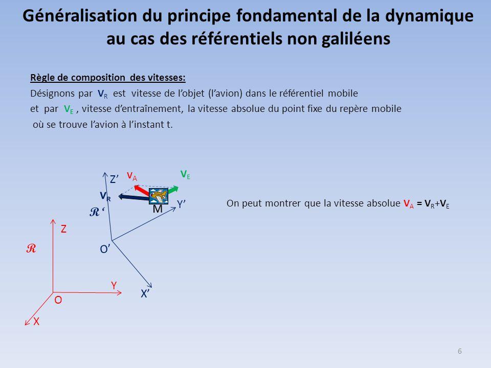 Généralisation du principe fondamental de la dynamique au cas des référentiels non galiléens