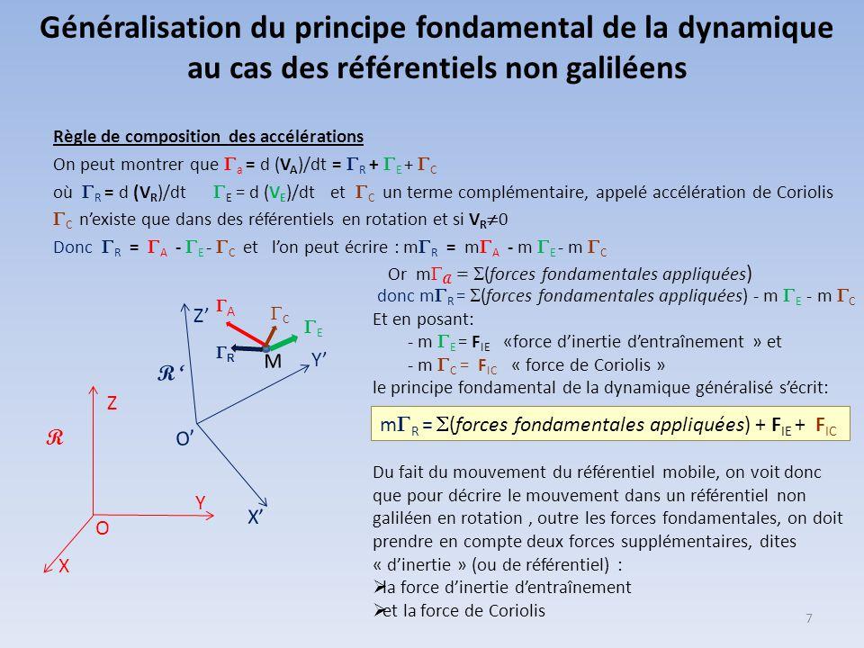 Or mA = (forces fondamentales appliquées)