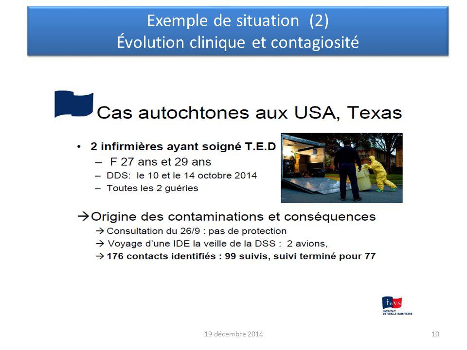 Exemple de situation (2) Évolution clinique et contagiosité