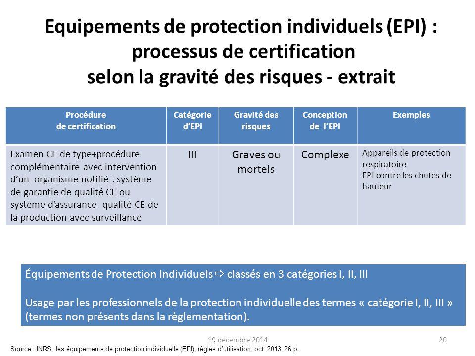Equipements de protection individuels (EPI) : processus de certification selon la gravité des risques - extrait