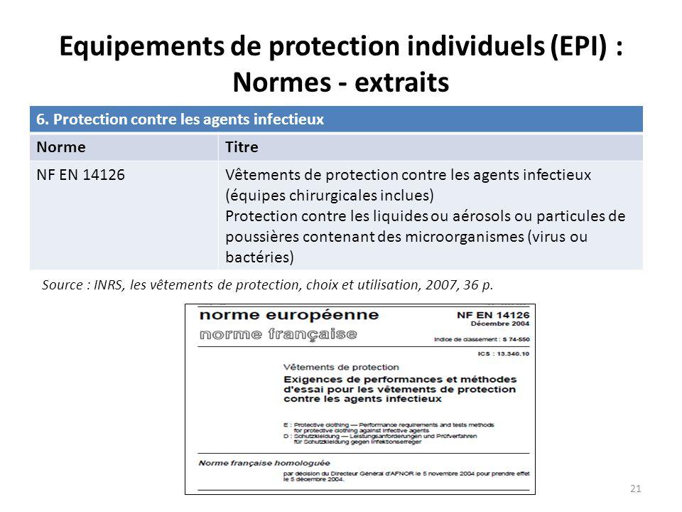 Equipements de protection individuels (EPI) : Normes - extraits