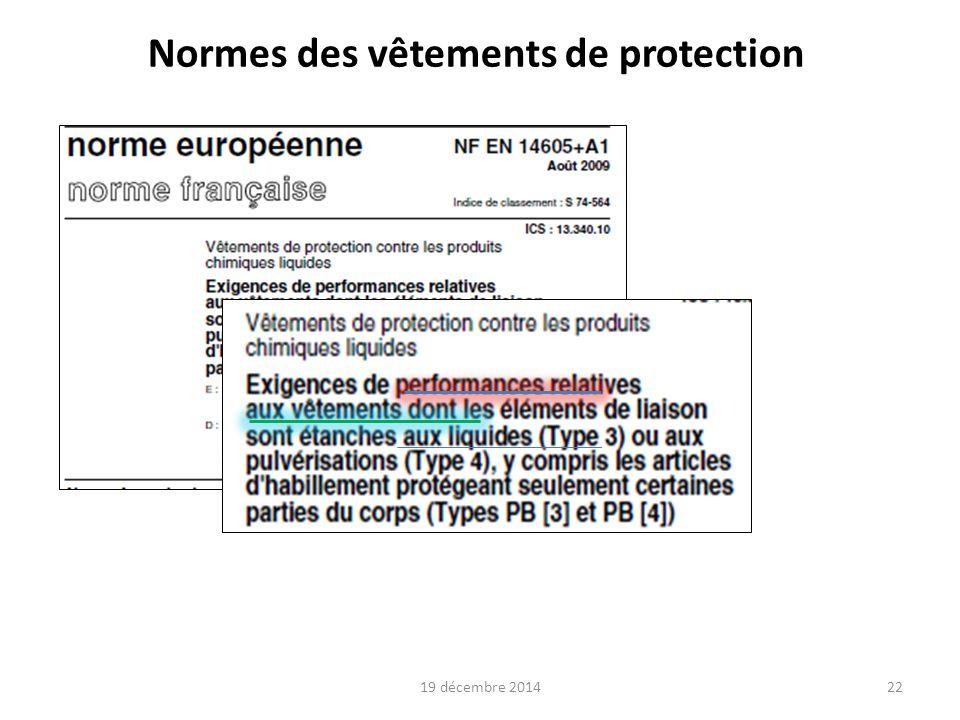 Normes des vêtements de protection