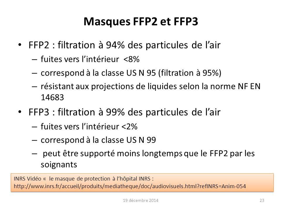 Masques FFP2 et FFP3 FFP2 : filtration à 94% des particules de l'air