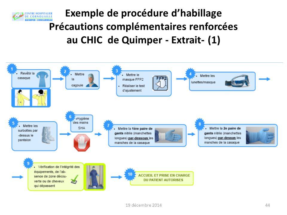 Exemple de procédure d'habillage Précautions complémentaires renforcées au CHIC de Quimper - Extrait- (1)