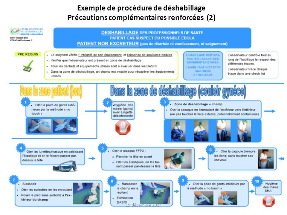 Exemple de procédure de déshabillage Précautions complémentaires renforcées (2)