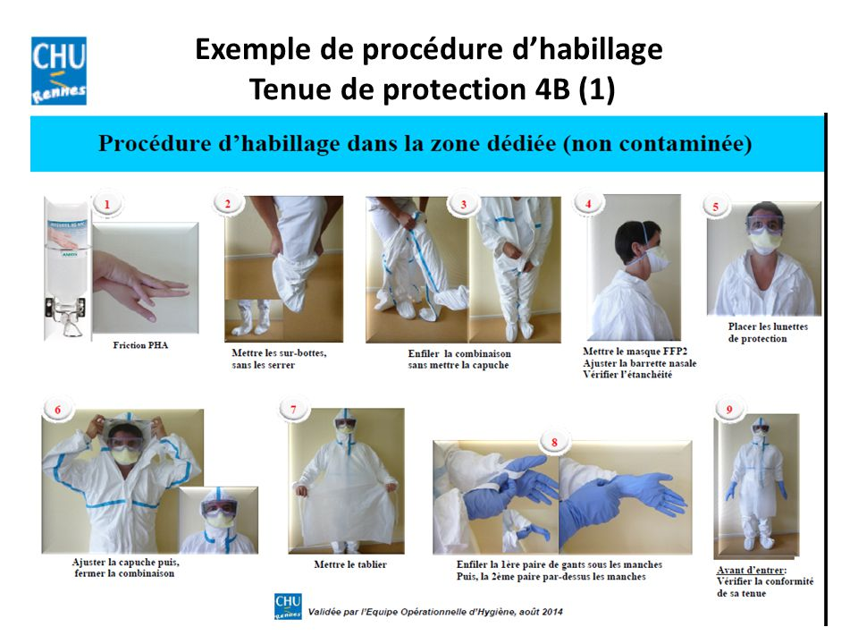 Exemple de procédure d'habillage Tenue de protection 4B (1)