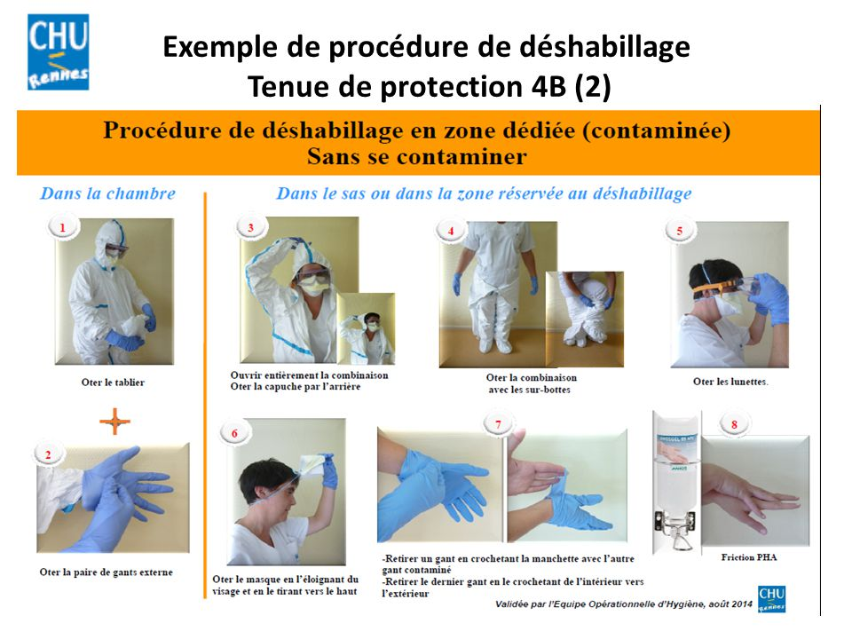 Exemple de procédure de déshabillage Tenue de protection 4B (2)