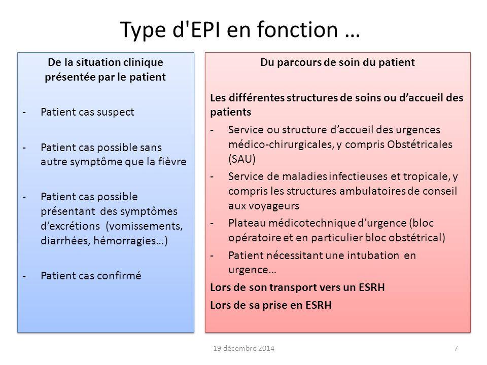Type d EPI en fonction … De la situation clinique présentée par le patient. Patient cas suspect.
