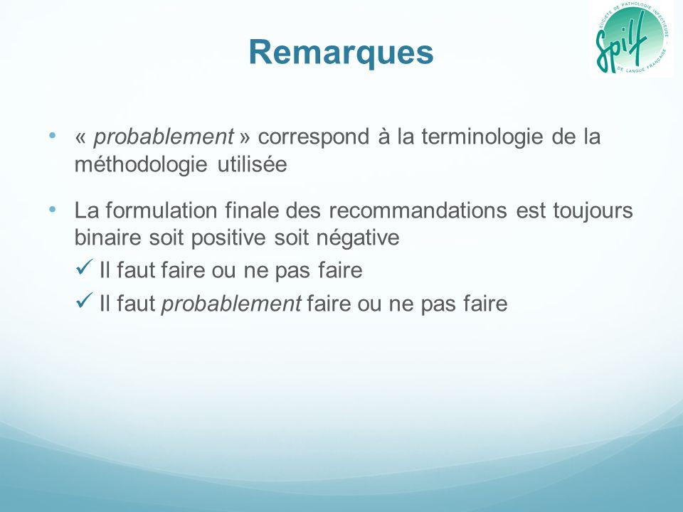 Remarques « probablement » correspond à la terminologie de la méthodologie utilisée.