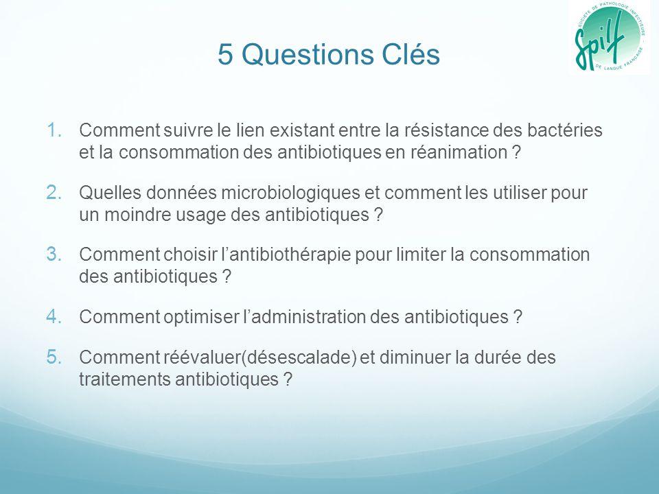 5 Questions Clés Comment suivre le lien existant entre la résistance des bactéries et la consommation des antibiotiques en réanimation