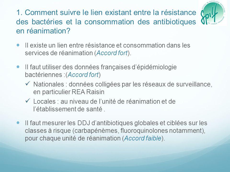 1. Comment suivre le lien existant entre la résistance des bactéries et la consommation des antibiotiques en réanimation