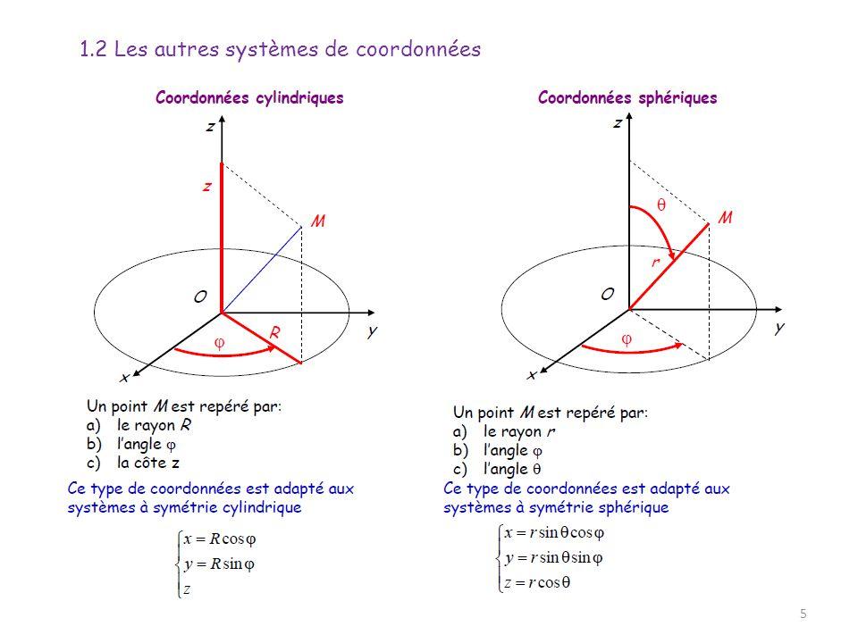 1.2 Les autres systèmes de coordonnées