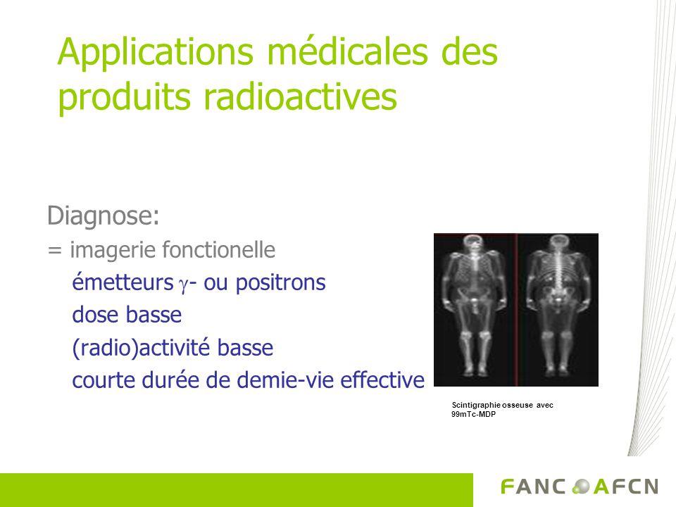 Applications médicales des produits radioactives
