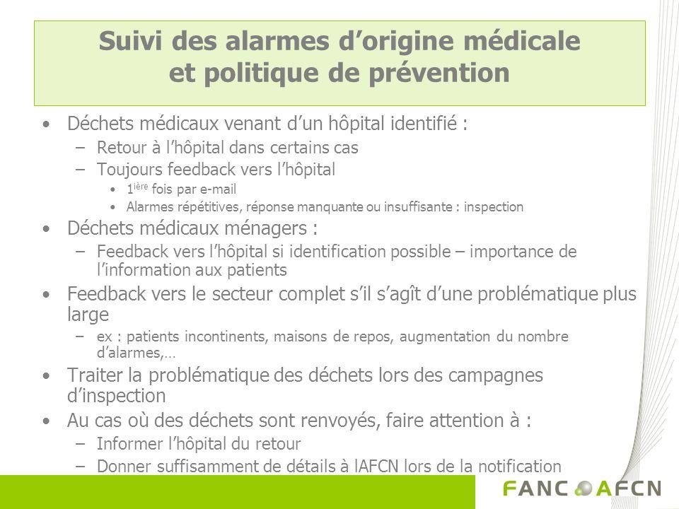 Suivi des alarmes d'origine médicale et politique de prévention