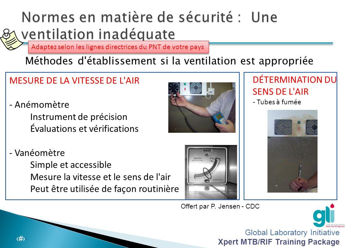 Normes en matière de sécurité : Une ventilation inadéquate