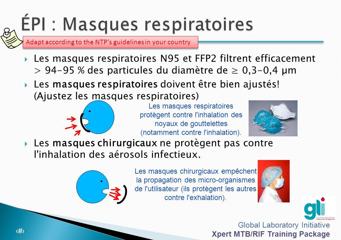 ÉPI : Masques respiratoires