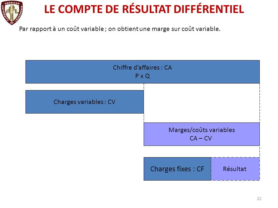 chapitre 5 comptabilit u00c8 analytique d u00b4exploitation   cae