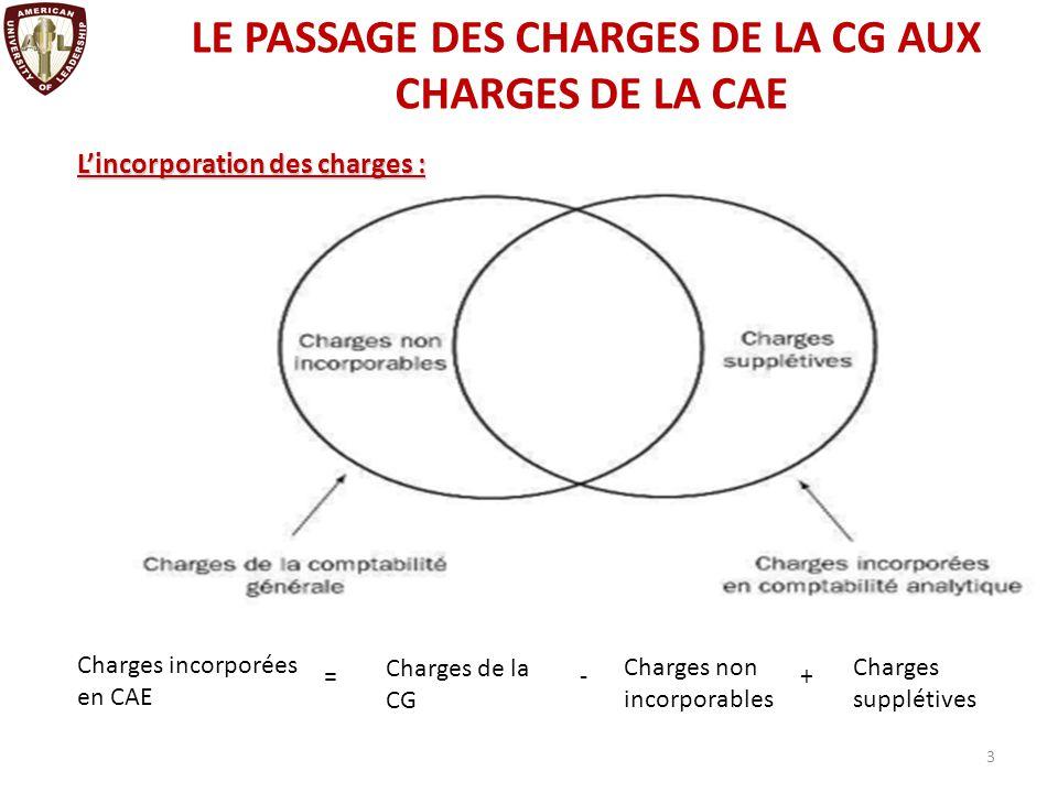 LE PASSAGE DES CHARGES DE LA CG AUX