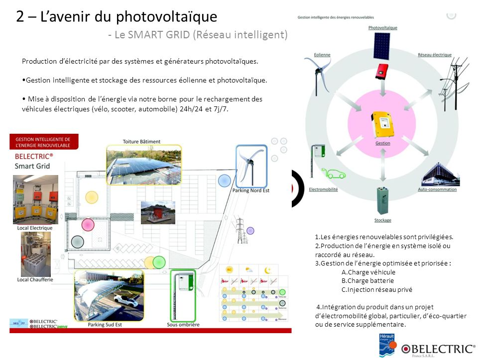 2 – L'avenir du photovoltaïque
