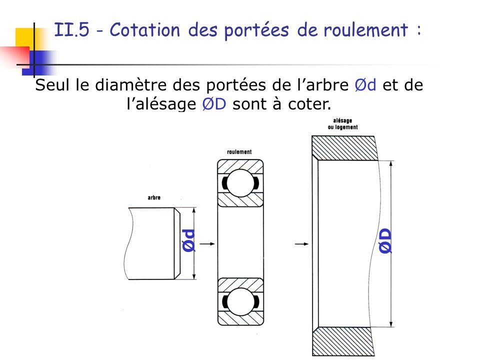 II.5 - Cotation des portées de roulement :