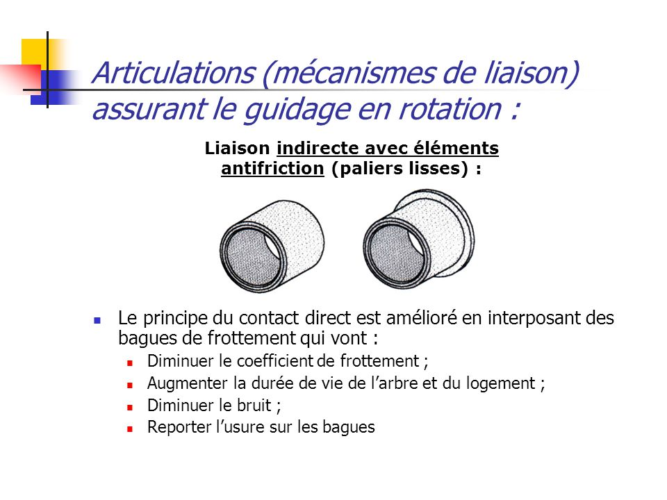 Liaison indirecte avec éléments antifriction (paliers lisses) :