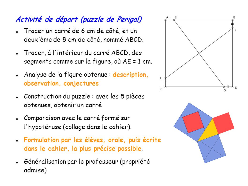 Activité de départ (puzzle de Perigal)