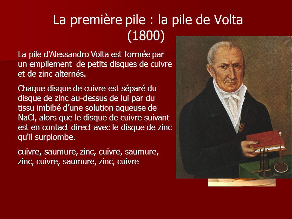 La première pile : la pile de Volta (1800)