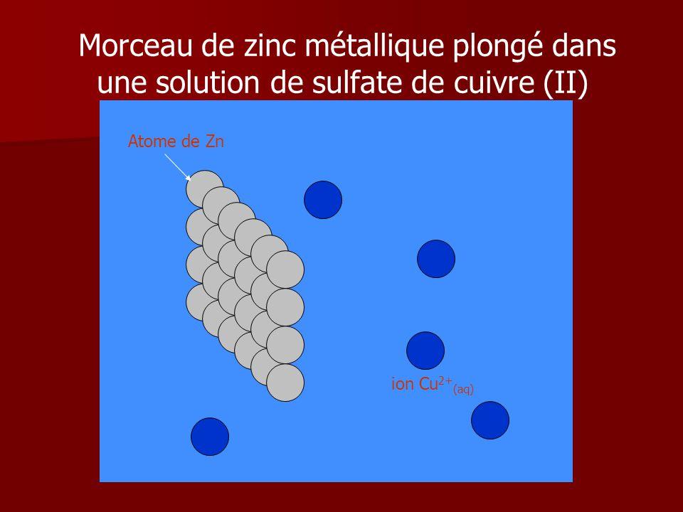 Morceau de zinc métallique plongé dans une solution de sulfate de cuivre (II)
