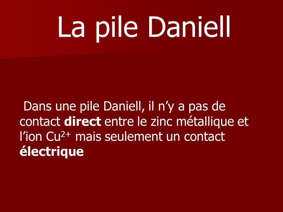 La pile Daniell Dans une pile Daniell, il n'y a pas de contact direct entre le zinc métallique et l'ion Cu2+ mais seulement un contact électrique.
