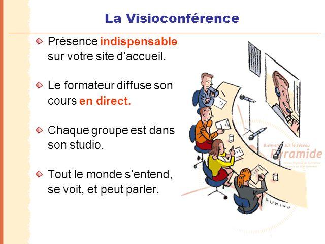 La Visioconférence Présence indispensable sur votre site d'accueil.