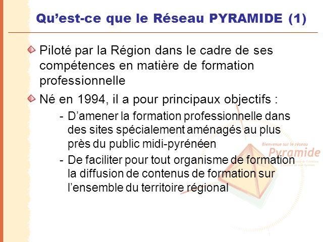 Qu'est-ce que le Réseau PYRAMIDE (1)