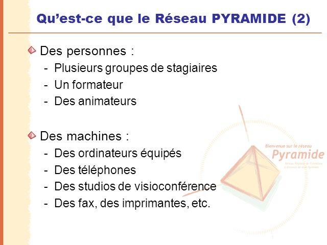 Qu'est-ce que le Réseau PYRAMIDE (2)