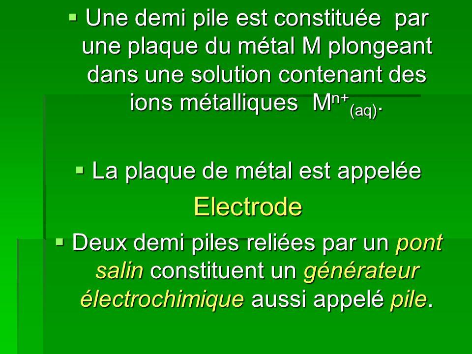 La plaque de métal est appelée