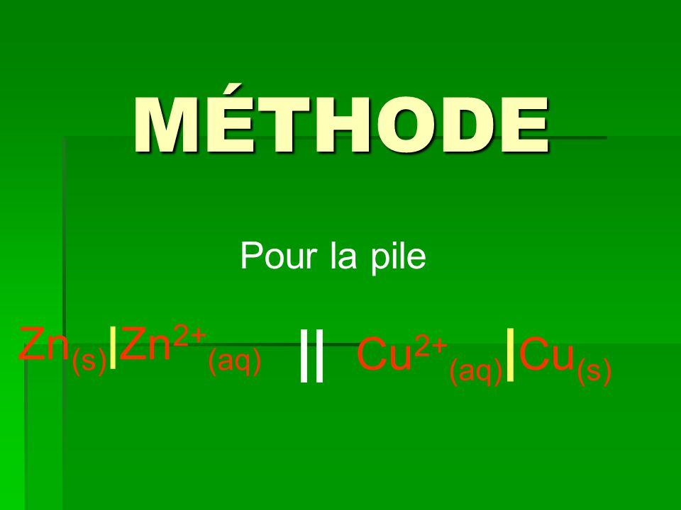 MÉTHODE Pour la pile Cu2+(aq)|Cu(s) Zn(s)|Zn2+(aq) ||