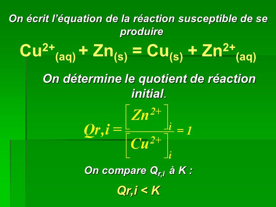 Cu2+(aq) + Zn(s) = Cu(s) + Zn2+(aq)