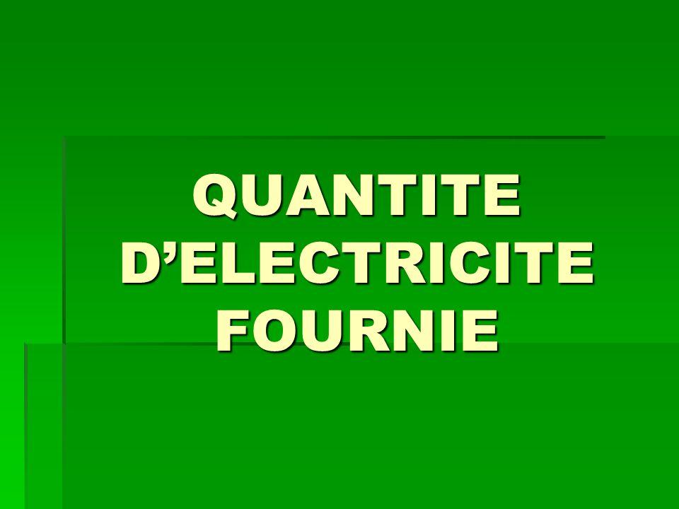 QUANTITE D'ELECTRICITE FOURNIE