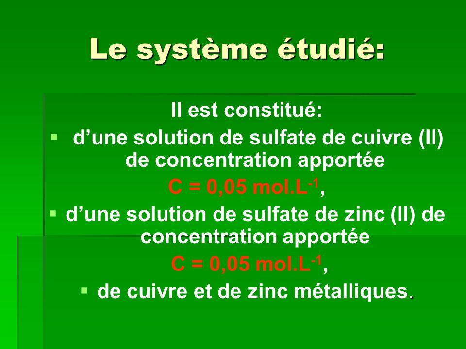 Le système étudié: Il est constitué: