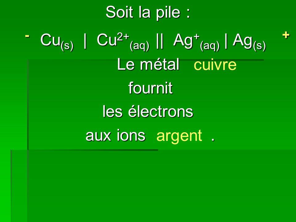 - Cu(s) | Cu2+(aq) || Ag+(aq) | Ag(s) +